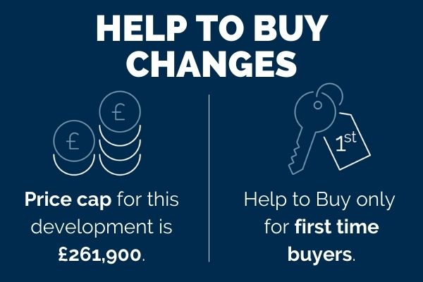 Help to Buy Changes David Wilson Homes